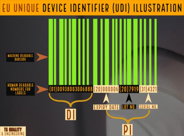 EU UDI Elements Illustration